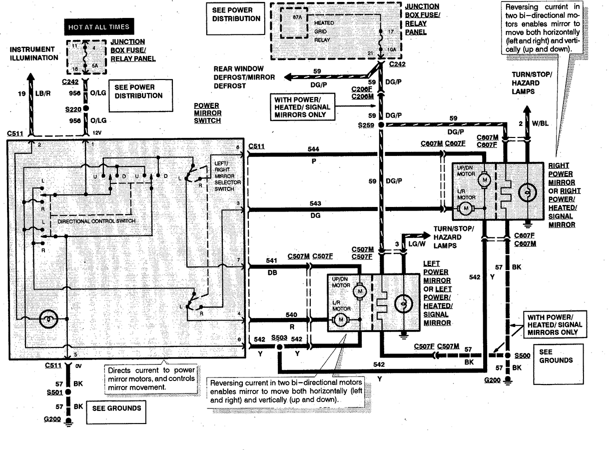1998 ford expedition owners manual fuses