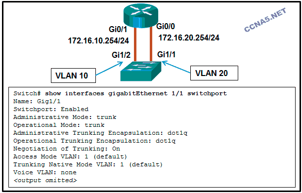 chapter 2 ccna voice manual